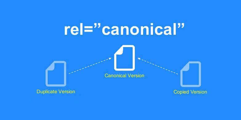 Thẻ Canonical